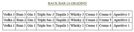 Corso Barman - La Postazione dei Barman - Il Back Bar