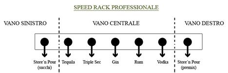 Corso Barman - La Postazione dei Barman - Lo Speed Rack Professionale.